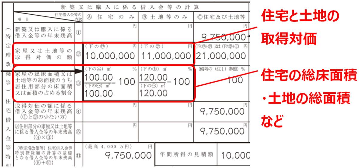 年末調整 住宅ローン控除の書き方3(編集部にて作成)